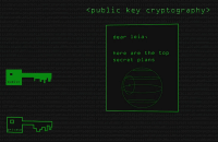Public key encryption and digital signing