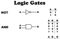 Logic gates handout and test